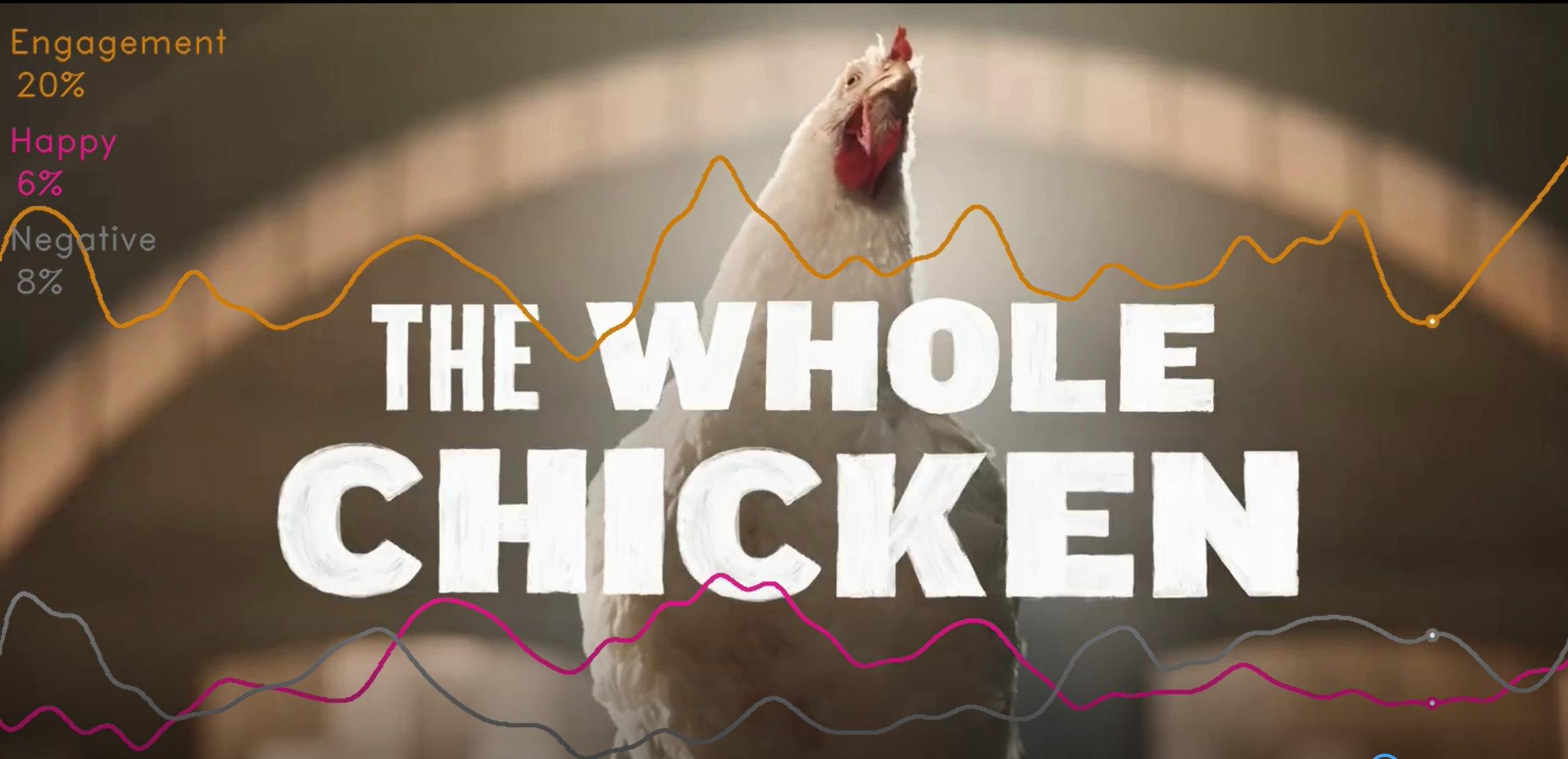 KFC's whole chicken: bon appetit?