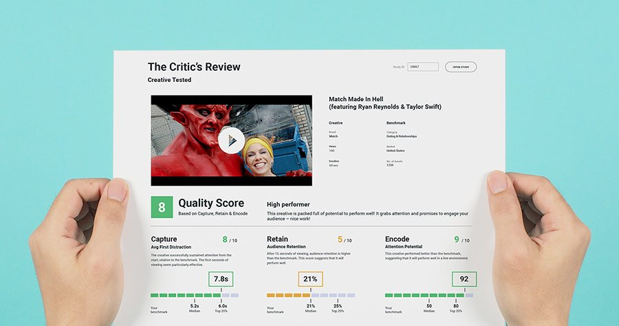 """Critics Favor Low-Performing Ads for their """"Top Rank"""" Lists"""